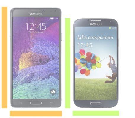 Aurora Note 4 Galaxy S4 I9500 Rom Beta2 Yükleme Anlatımı