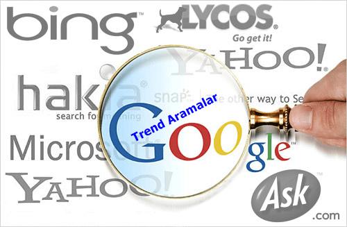 Google Trend Aramalar